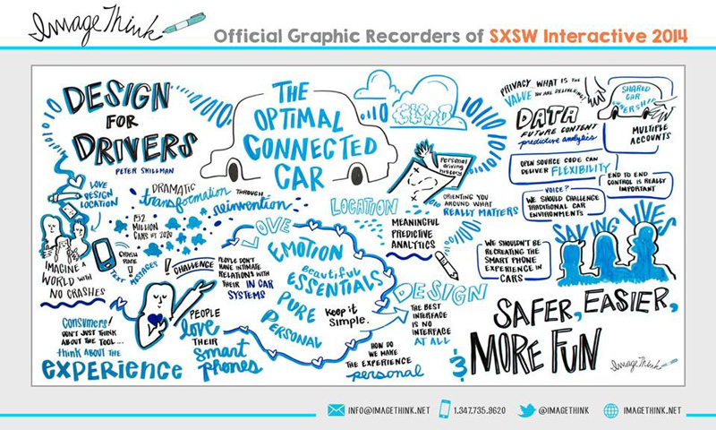 design for drivers graphic recording by Imagethink